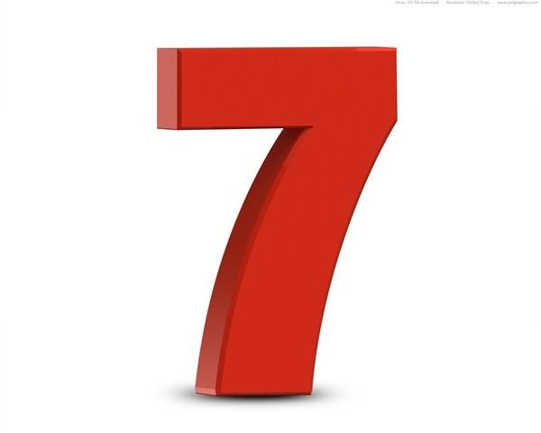 Spoznajte 7 veščin za višji uspeh kadrovske službe in drugih oddelkov