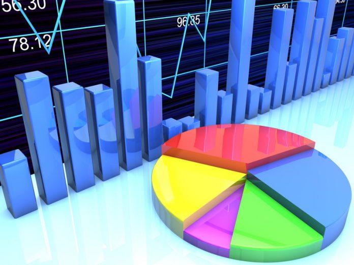Ekonomika in poslovna vrednost projektov